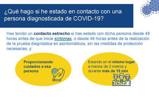 IMG ¿Qué hago si he estado en contacto con una persona diagnosticada de COVID-19?