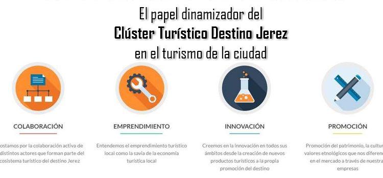 """Conferencia: """"El papel dinamizador del Clúster Turístico Destino Jerez en el turismo de la ciudad"""" – D.  Antonio Mariscal (Presidente del Clúster Turístico Destino Jerez)"""